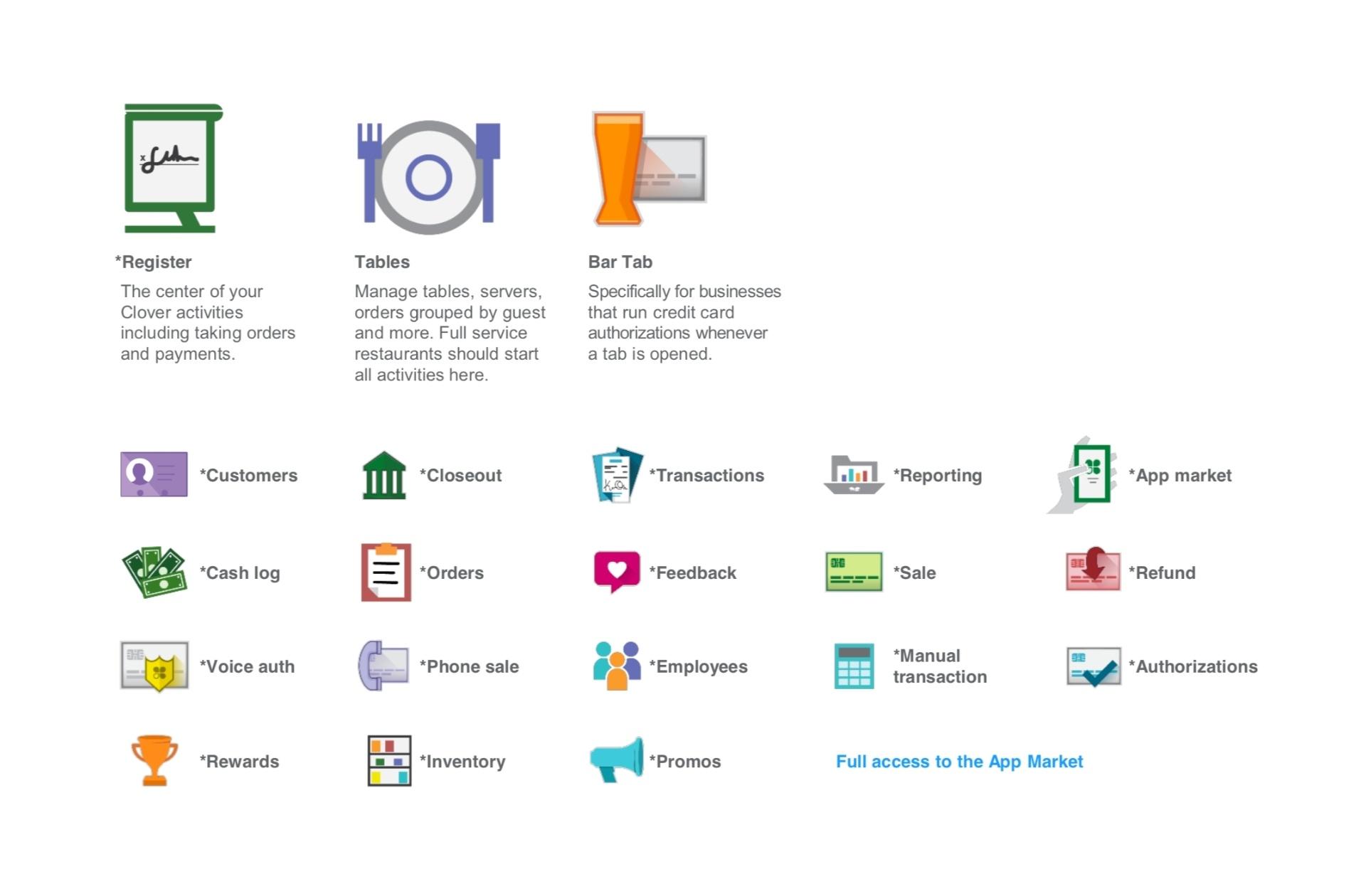 clover standard apps.jpg